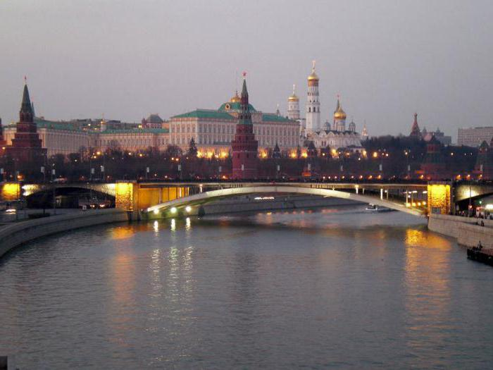 Russian Ruble: Tips & Advice for trading RUB on the Forex Market in