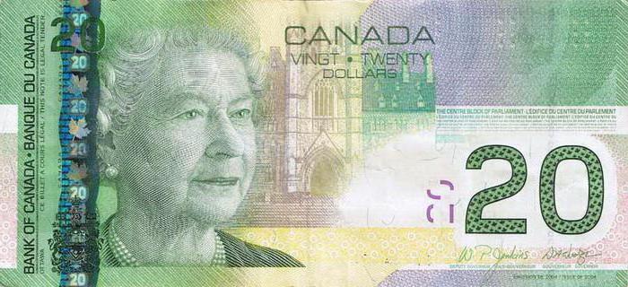 Kanadan Valuutta
