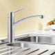 Features of Blanco faucets
